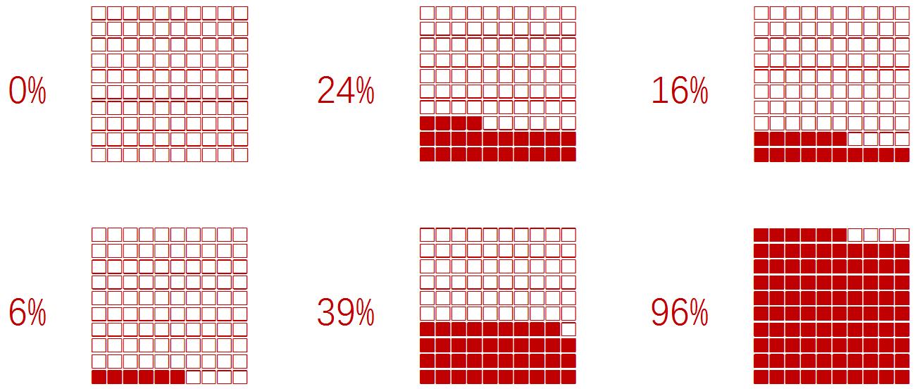 《分享2款自制的图表字体》